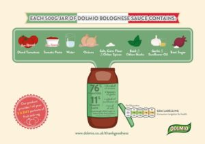 mid-week meal ideas with dolmio and what goes in a jar of Dolmio Lunchbox World